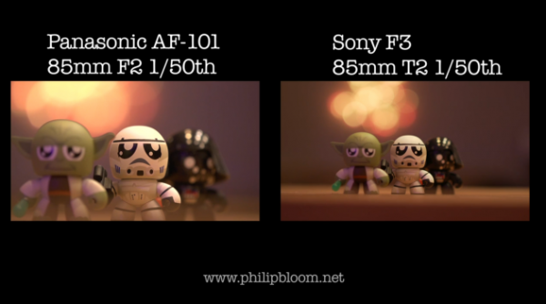 Field of View Comparison: Pansonic AF100 vs Sony F3K