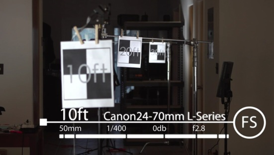 Compare the Depth of Field of the Canon 5D MkII, Sony FS100 and Panasonic AF100
